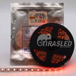 Tira LED 12V 14,4W IP20 Luz Roja con medidas